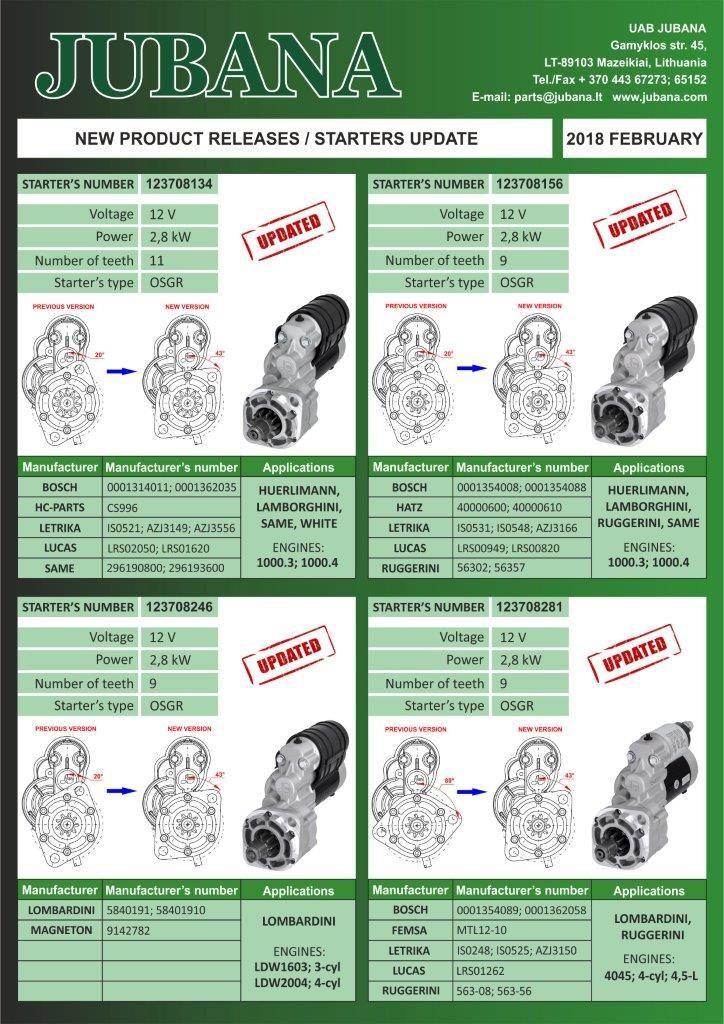 Jubana starter update 123708134, 123708156; 123708246; 123708281; cap 123712133